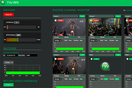 TV Azteca Remote Production System