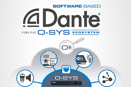 audionetworking, dante, q-sys